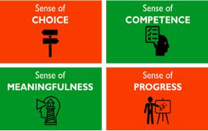 4 belső Jutalom, ami a dolgozói elköteleződést eredményezi – Kenneth Thomas